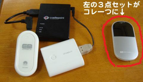 イーモバ端末と無線LANルータとバッテリがひとつになった!