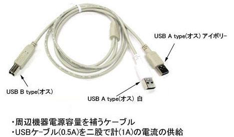 USB Yケーブルの例