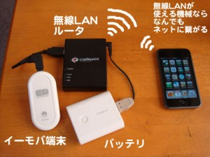 お手製どこでもWiFiキット。これで無線LANが使える機器ならなんでもイーモバイルでネット接続OK